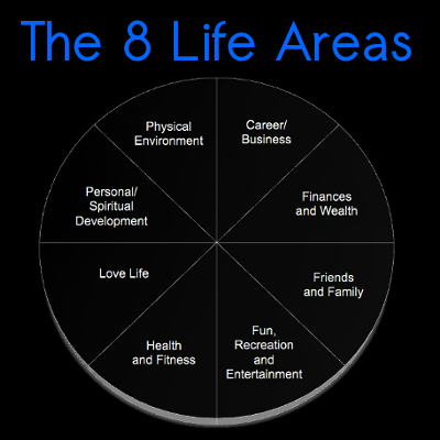 8 life areas
