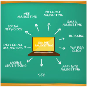 Who does online marketing for your coaching business?