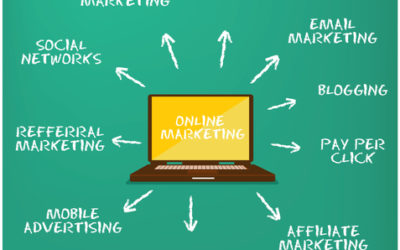 Who Should Run Online Marketing for Your Coaching Business?