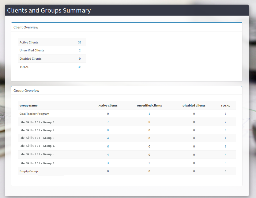 LCO-Reports-Clients-and-Groups-Summary